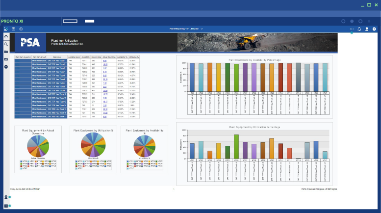 Pronto Xi ERP fueled by IBM Cognos for Mining Maintenance